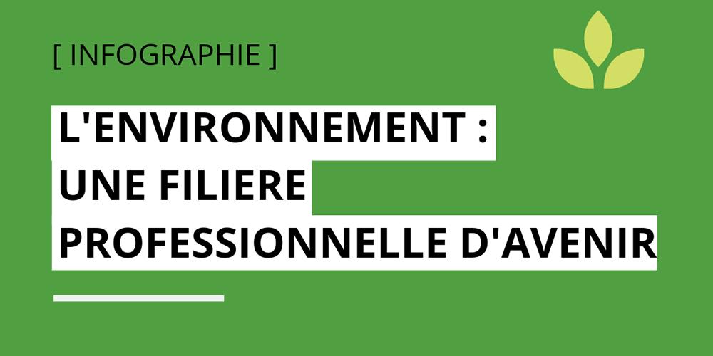 L'environnement, une filière professionnelle d'avenir