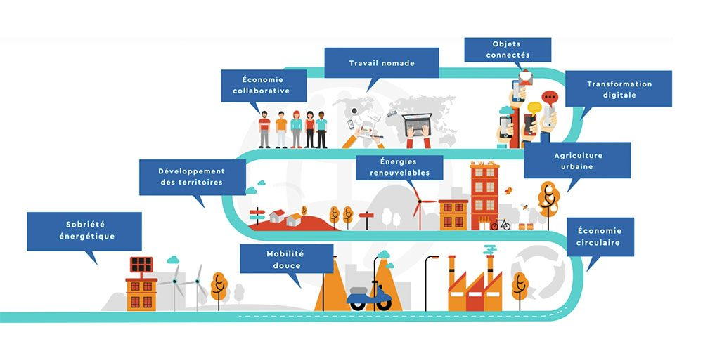 Innover comme une start up : un défi intrapreneurial lancé par le Groupe Bouygues à ses collaborateurs