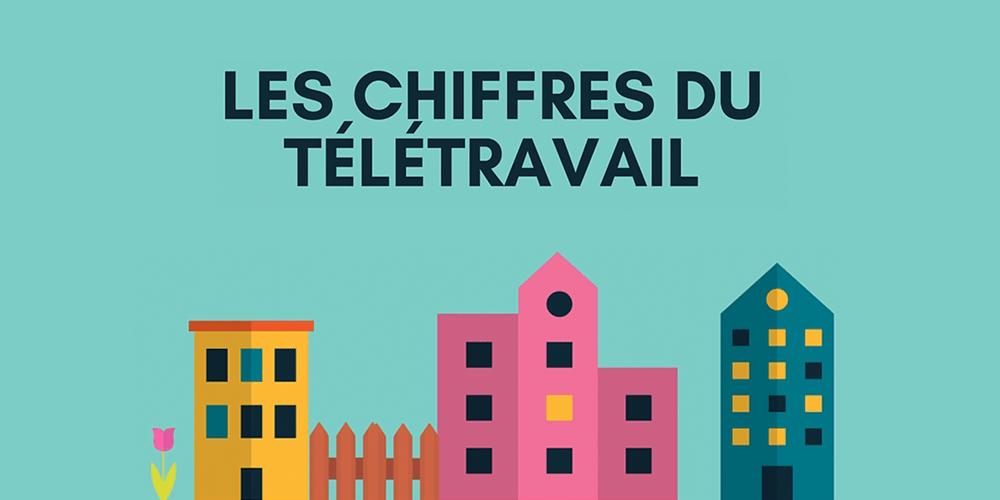 Où en est le télétravail en France ? Retour sur quelques chiffres clés